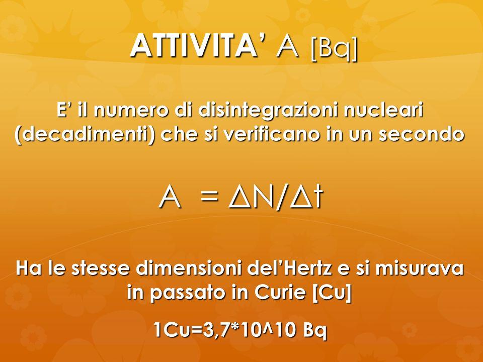 ATTIVITA' A [Bq] A = ΔN/Δt